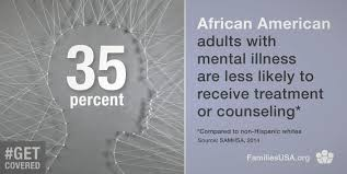 African Americans And Mental Health Let S Talk With L Nicole